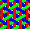 Triaxial weaving
